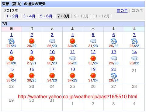 120721 PastWeatherToyama.jpg