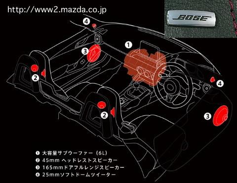 Mazda ND RS ~5.jpg