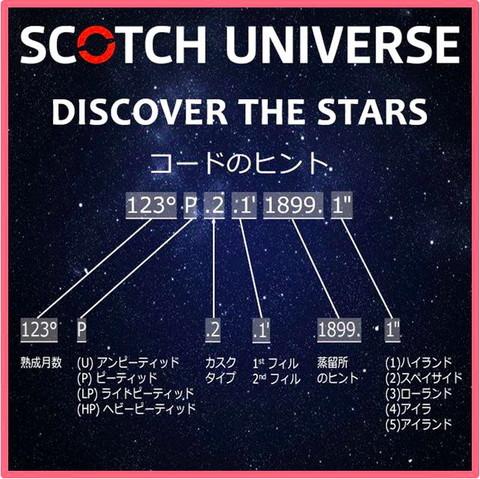 ScotchUniverseChart.jpg